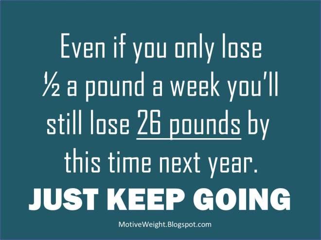 1:2 lb per week