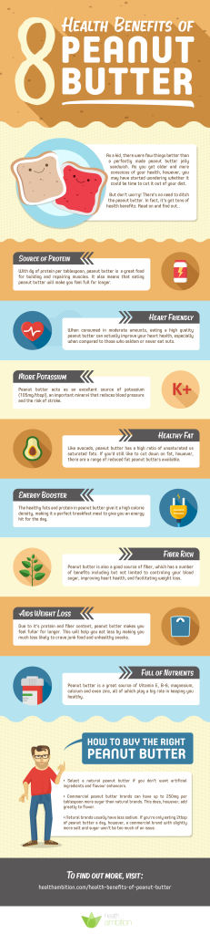 PB_Infographic-02